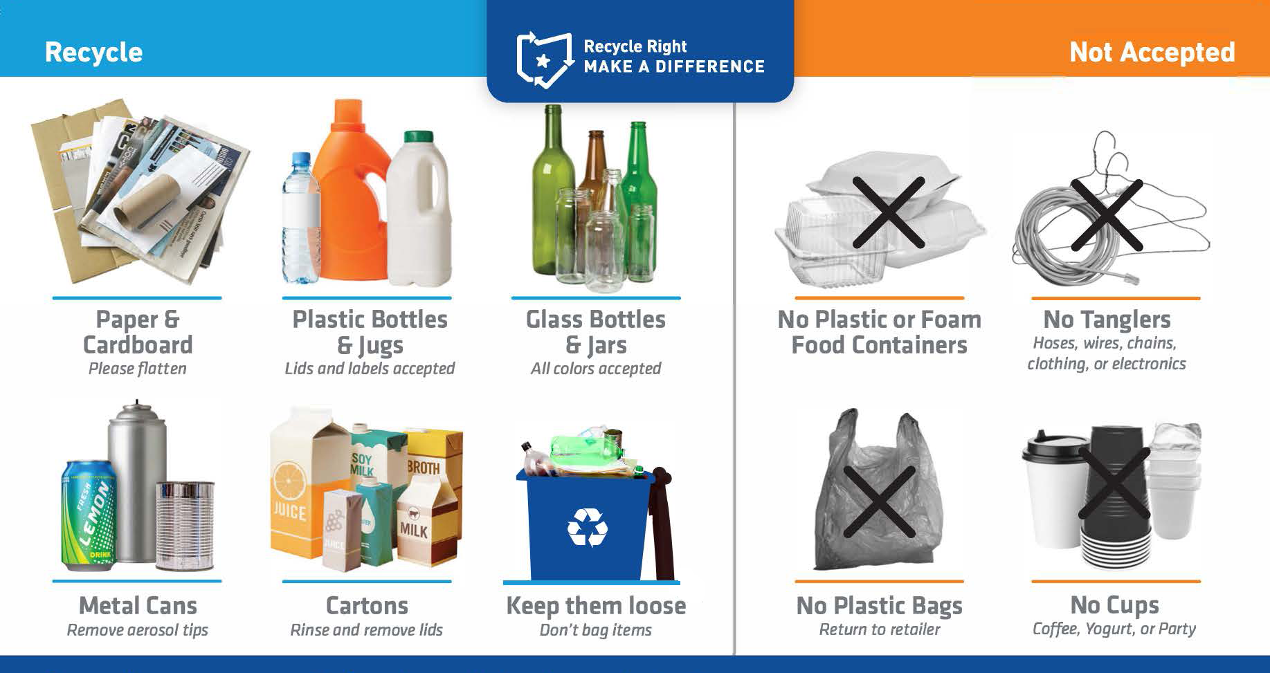 Recycle Right Infographic