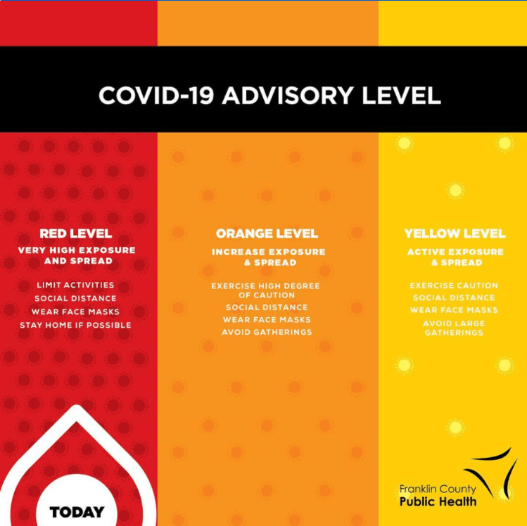 Level 3 Health Advisory Image
